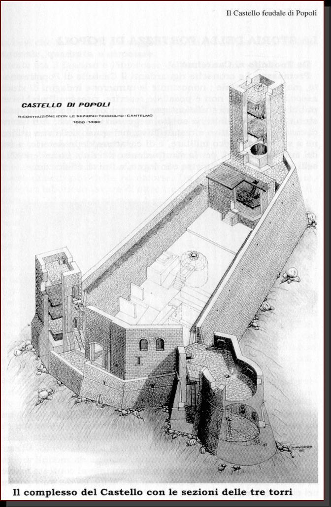 Sezione del castello di Popoli tratta da